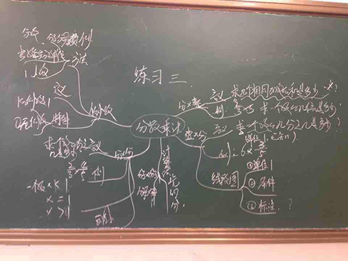 曲君兰老师数学课板书设计